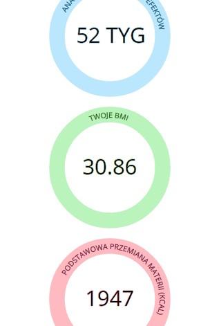 Mała próbka możliwości kalkulator BMI od Dietomat.pl